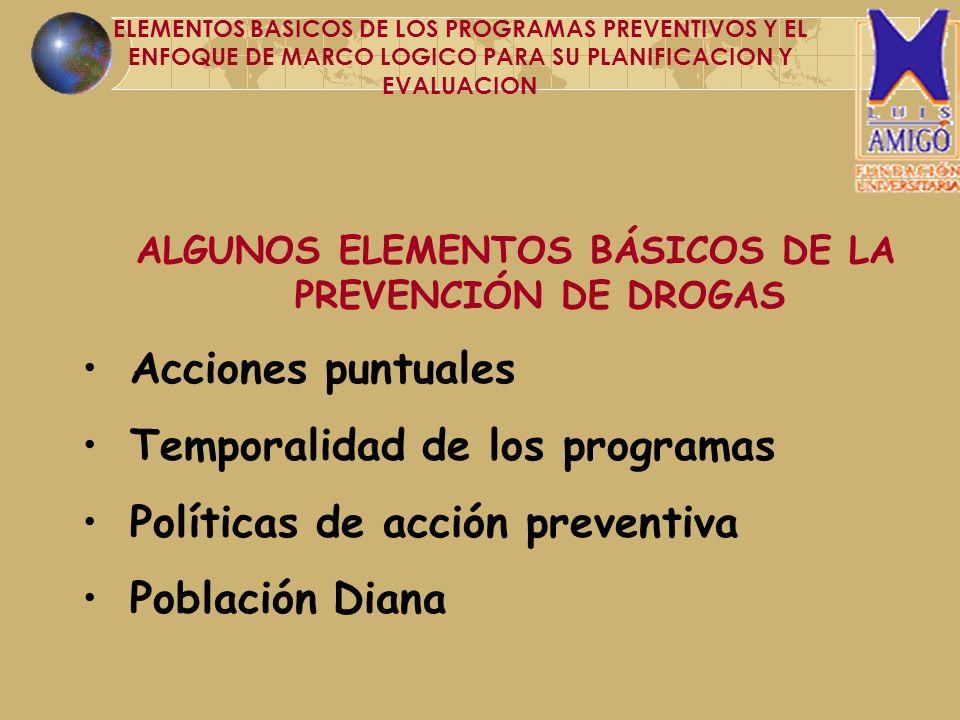 ALGUNOS ELEMENTOS BÁSICOS DE LA PREVENCIÓN DE DROGAS Acciones puntuales Temporalidad de los programas Políticas de acción preventiva Población Diana E
