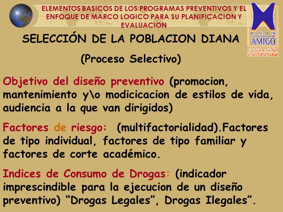 SELECCIÓN DE LA POBLACION DIANA (Proceso Selectivo) Objetivo del diseño preventivo (promocion, mantenimiento y\o modicicacion de estilos de vida, audi