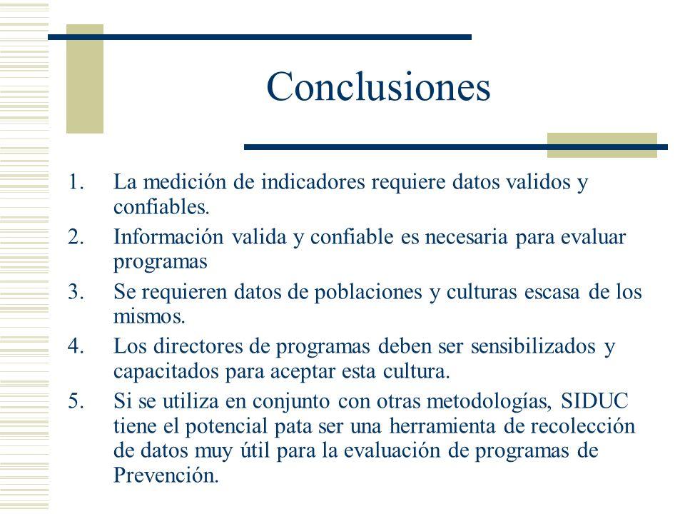 Conclusiones 1.La medición de indicadores requiere datos validos y confiables.