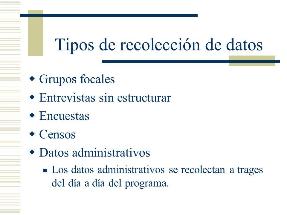 Tipos de recolección de datos Grupos focales Entrevistas sin estructurar Encuestas Censos Datos administrativos Los datos administrativos se recolectan a trages del día a día del programa.