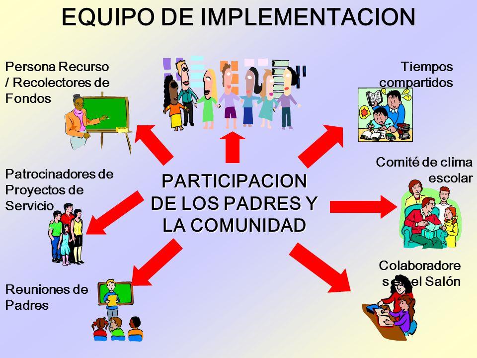 EQUIPO DE IMPLEMENTACION PARTICIPACION DE LOS PADRES Y LA COMUNIDAD Reuniones de Padres Patrocinadores de Proyectos de Servicio Persona Recurso / Reco