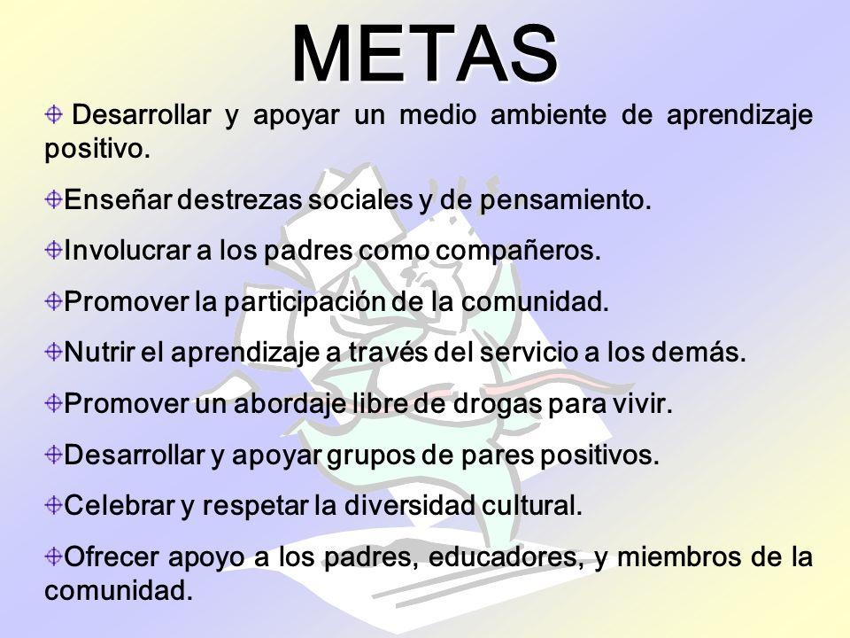 METAS Desarrollar y apoyar un medio ambiente de aprendizaje positivo. Enseñar destrezas sociales y de pensamiento. Involucrar a los padres como compañ