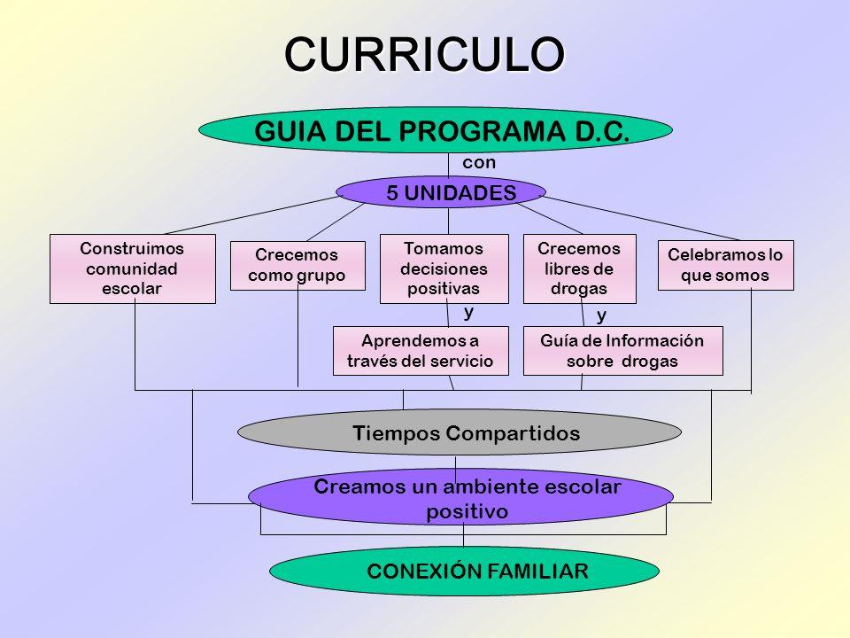 GUIA DEL PROGRAMA D.C. Crecemos libres de drogas Tiempos Compartidos Creamos un ambiente escolar positivo y 5 UNIDADES Construimos comunidad escolar C
