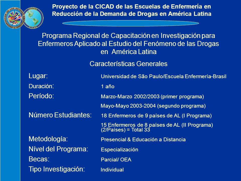 Programa Regional de Capacitación en Investigación para Enfermeros Aplicado al Estudio del Fenómeno de las Drogas en América Latina Características Generales Lugar: Universidad de São Paulo/Escuela Enfermería-Brasil Duración : 1 año Período: Marzo-Marzo 2002/2003 (primer programa) Mayo-Mayo 2003-2004 (segundo programa) Número Estudiantes: 18 Enfermeros de 9 países de AL (I Programa) 15 Enfermeros de 8 países de AL (II Programa) (2/Países) = Total 33 Metodología: Presencial & Educación a Distancia Nível del Programa: Especialización Becas: Parcial/ OEA Tipo Investigación: Individual Proyecto de la CICAD de las Escuelas de Enfermería en Reducción de la Demanda de Drogas en América Latina