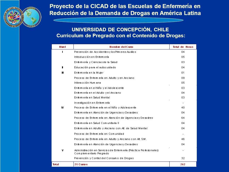 UNIVERSIDAD DE CONCEPCIÓN, CHILE Curriculum de Pregrado con el Contenido de Drogas: Proyecto de la CICAD de las Escuelas de Enfermería en Reducción de la Demanda de Drogas en América Latina