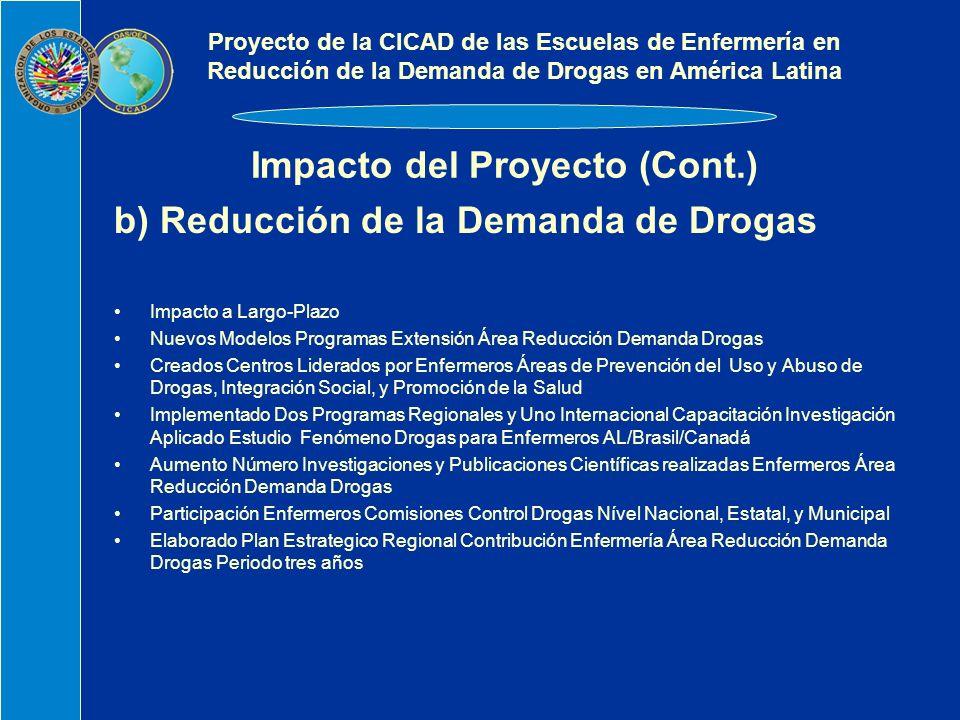 Impacto del Proyecto (Cont.) b) Reducción de la Demanda de Drogas Impacto a Largo-Plazo Nuevos Modelos Programas Extensión Área Reducción Demanda Drogas Creados Centros Liderados por Enfermeros Áreas de Prevención del Uso y Abuso de Drogas, Integración Social, y Promoción de la Salud Implementado Dos Programas Regionales y Uno Internacional Capacitación Investigación Aplicado Estudio Fenómeno Drogas para Enfermeros AL/Brasil/Canadá Aumento Número Investigaciones y Publicaciones Científicas realizadas Enfermeros Área Reducción Demanda Drogas Participación Enfermeros Comisiones Control Drogas Nível Nacional, Estatal, y Municipal Elaborado Plan Estrategico Regional Contribución Enfermería Área Reducción Demanda Drogas Periodo tres años Proyecto de la CICAD de las Escuelas de Enfermería en Reducción de la Demanda de Drogas en América Latina