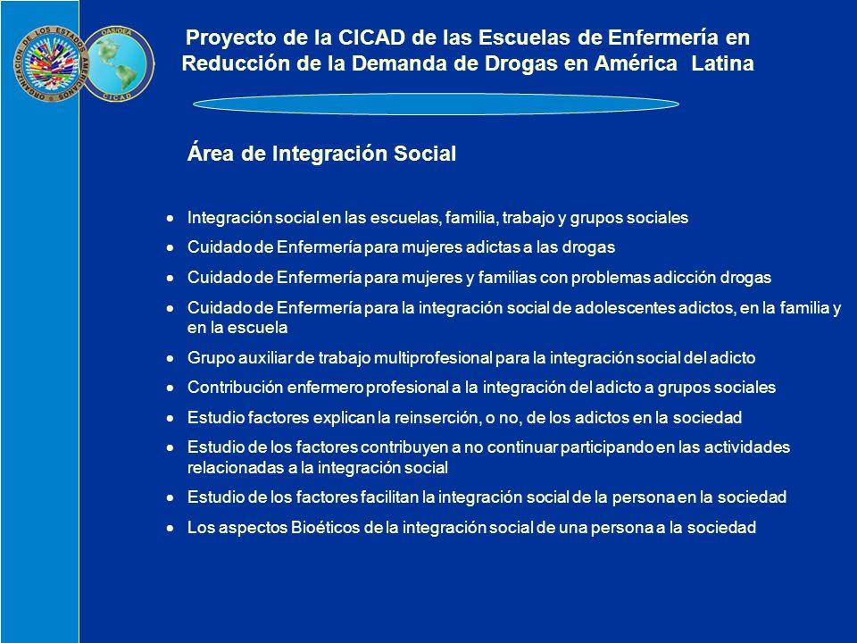 RESULTADOS DEL PROYECTO DE LA CICAD EN LAS ESCUELAS DE ENFERMERIA EN AMÉRICA LATINA – 1998-2001 Proyecto de la CICAD de las Escuelas de Enfermería en Reducción de la Demanda de Drogas en América Latina