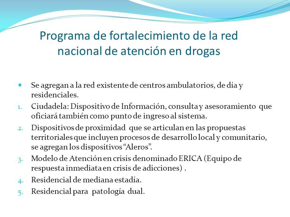 Programa de fortalecimiento de la red nacional de atención en drogas Se agregan a la red existente de centros ambulatorios, de día y residenciales. 1.