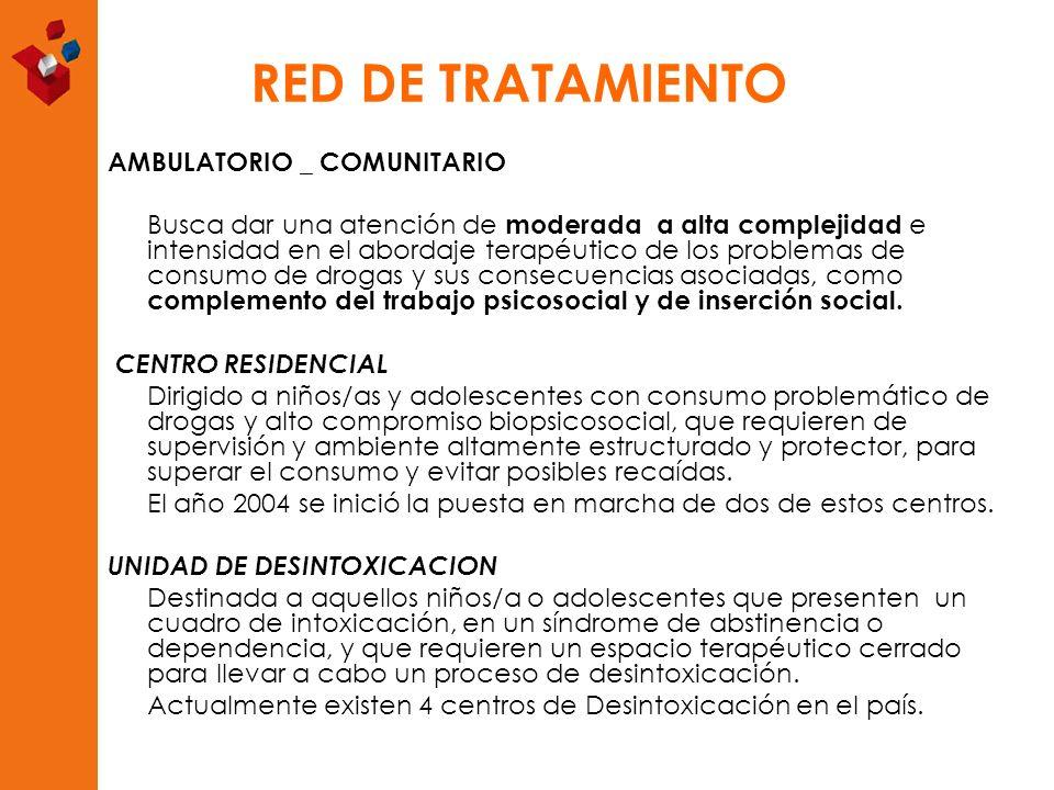 RED DE TRATAMIENTO AMBULATORIO _ COMUNITARIO Busca dar una atención de moderada a alta complejidad e intensidad en el abordaje terapéutico de los prob