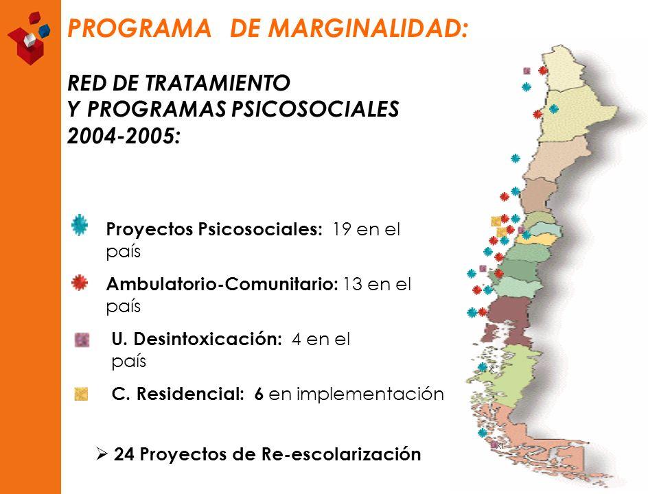 PROGRAMA DE MARGINALIDAD: RED DE TRATAMIENTO Y PROGRAMAS PSICOSOCIALES 2004-2005: X XI U. Desintoxicación: 4 en el país Ambulatorio-Comunitario: 13 en