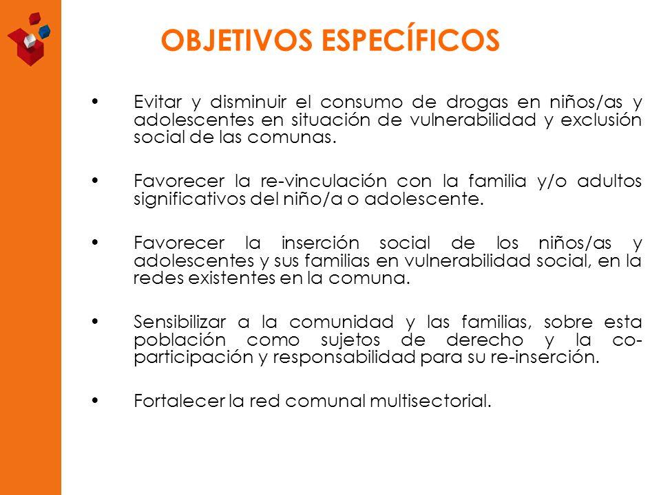 OBJETIVOS ESPECÍFICOS Evitar y disminuir el consumo de drogas en niños/as y adolescentes en situación de vulnerabilidad y exclusión social de las comu