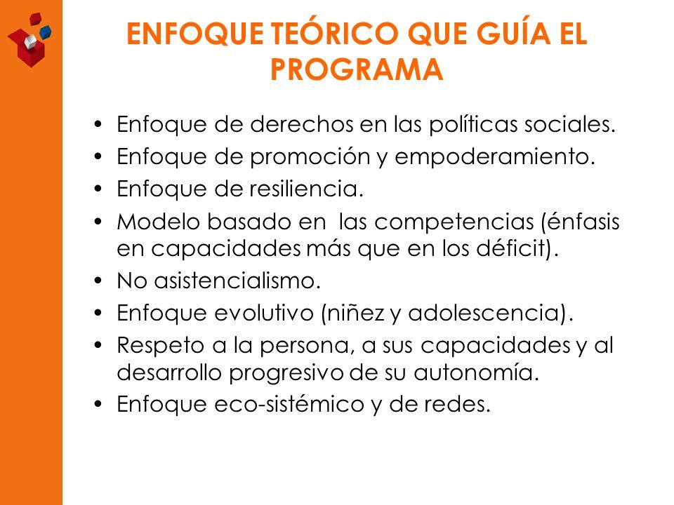 ENFOQUE TEÓRICO QUE GUÍA EL PROGRAMA Enfoque de derechos en las políticas sociales. Enfoque de promoción y empoderamiento. Enfoque de resiliencia. Mod