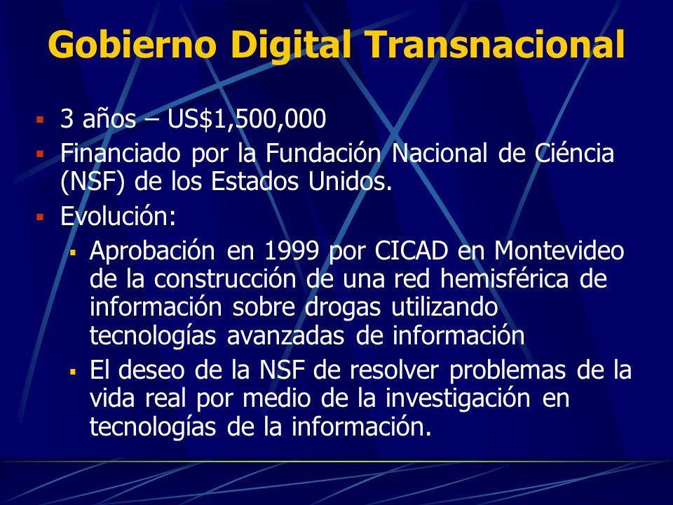 Gobierno Digital Transnacional: UNA SITUACION HIPOTETICA 3.Computadora de Belize solicita información de la República Dominicana.