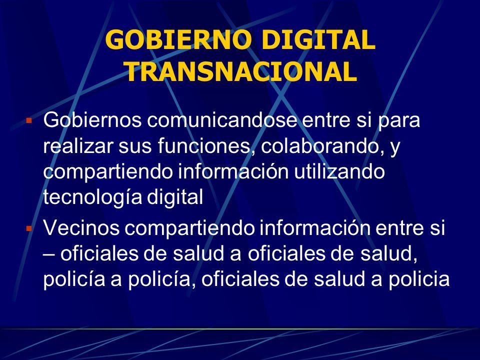 Gobierno Digital Transnacional 3 años – US$1,500,000 Financiado por la Fundación Nacional de Ciéncia (NSF) de los Estados Unidos.