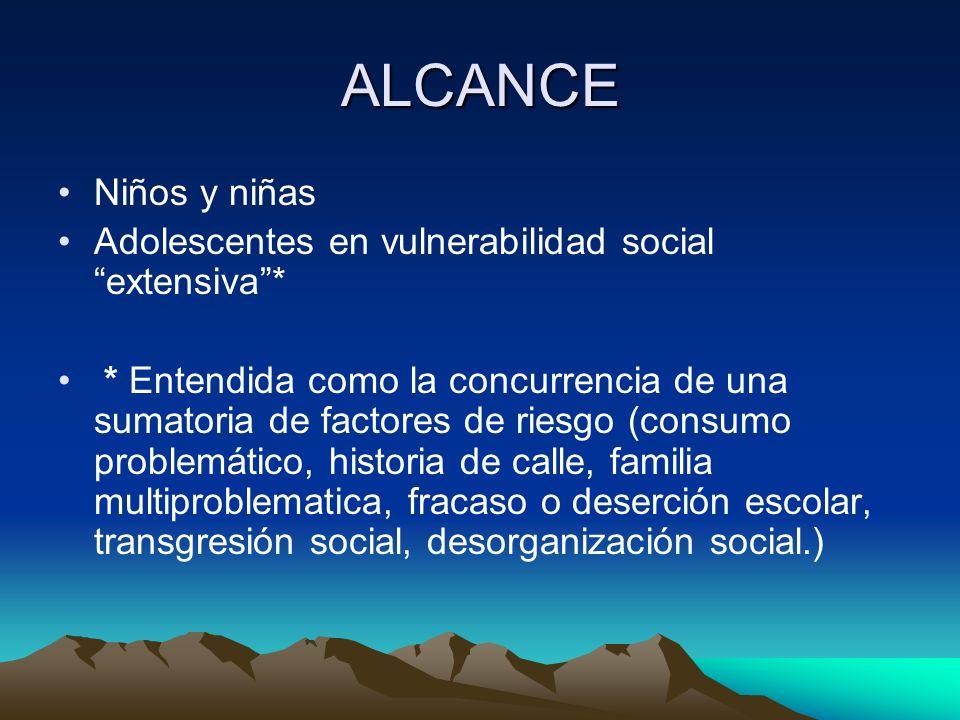 ALCANCE Niños y niñas Adolescentes en vulnerabilidad social extensiva* * Entendida como la concurrencia de una sumatoria de factores de riesgo (consum