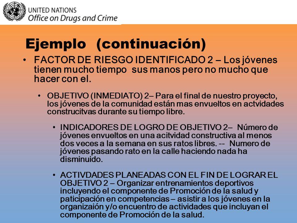 Ejemplo (continuación) FACTOR DE RIESGO IDENTIFICADO 2 – Los jóvenes tienen mucho tiempo sus manos pero no mucho que hacer con el. OBJETIVO (INMEDIATO
