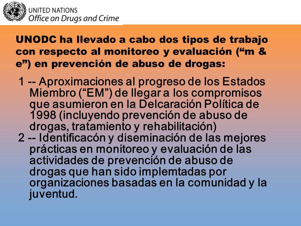 UNODC ha llevado a cabo dos tipos de trabajo con respecto al monitoreo y evaluación (m & e) en prevención de abuso de drogas: 1 -- Aproximaciones al p