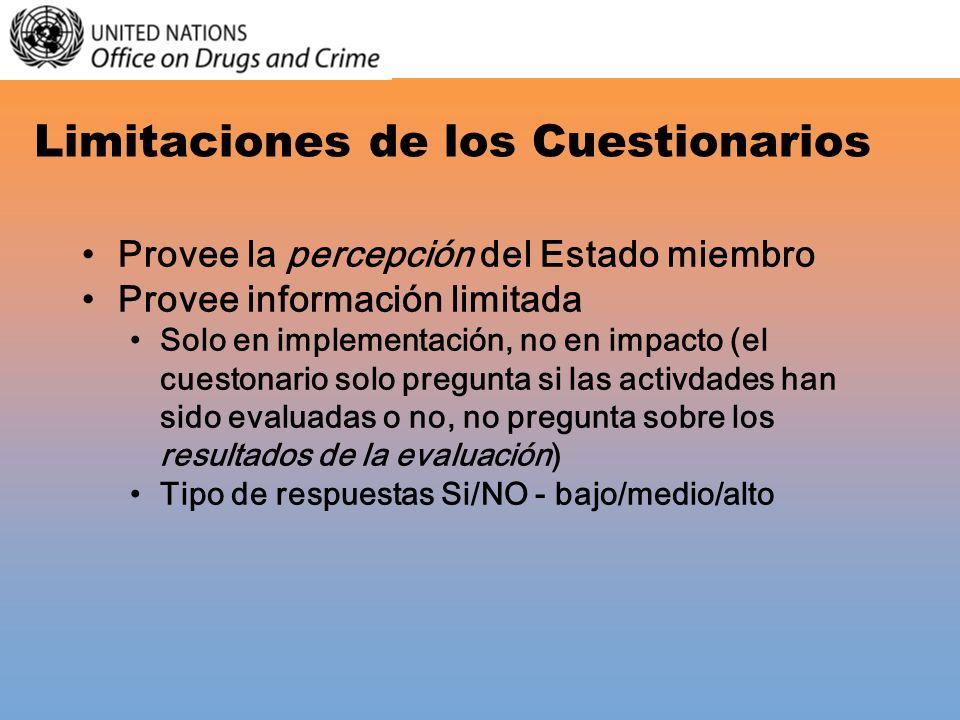 Limitaciones de los Cuestionarios Provee la percepción del Estado miembro Provee información limitada Solo en implementación, no en impacto (el cuesto