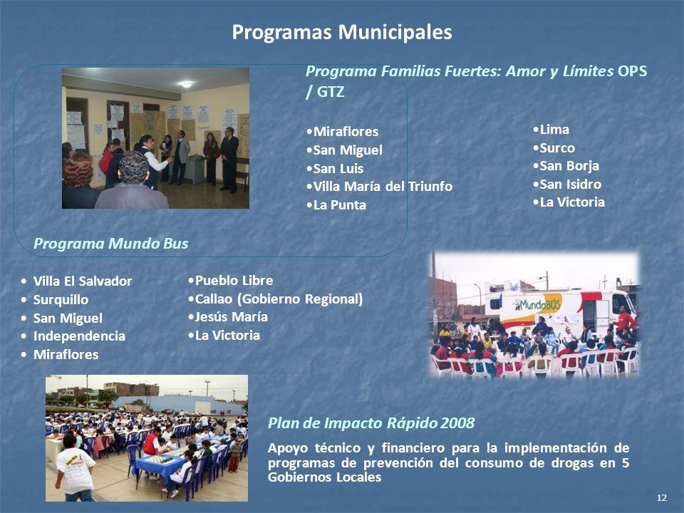 Programas Municipales Programa Familias Fuertes: Amor y Límites OPS / GTZ Miraflores San Miguel San Luis Villa María del Triunfo La Punta Plan de Impa