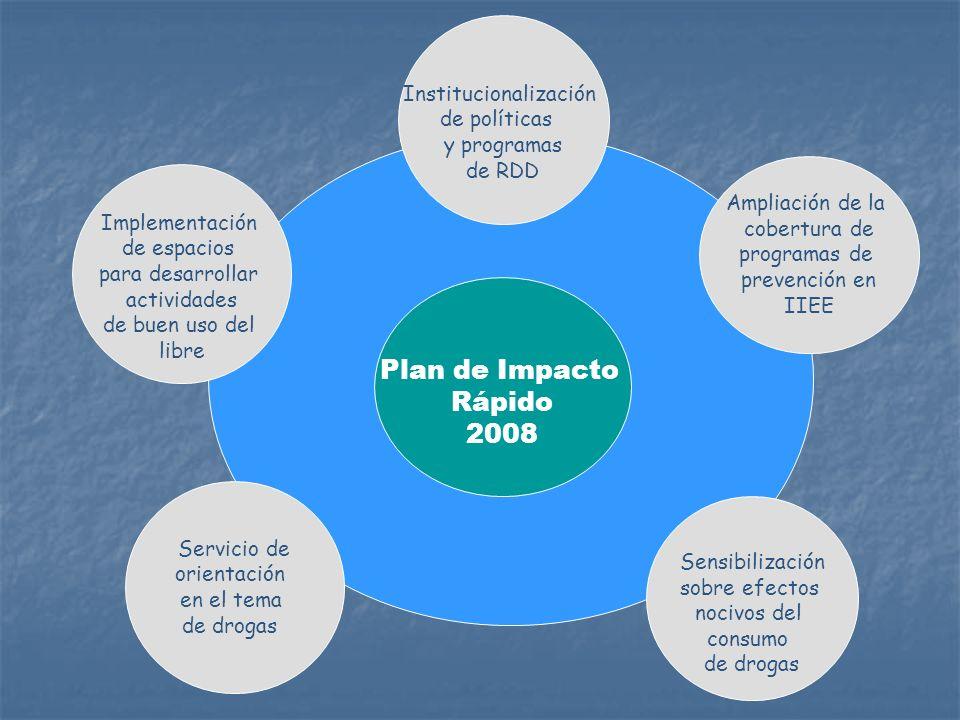 Plan de Impacto Rápido 2008 Institucionalización de políticas y programas de RDD Ampliación de la cobertura de programas de prevención en IIEE Servici
