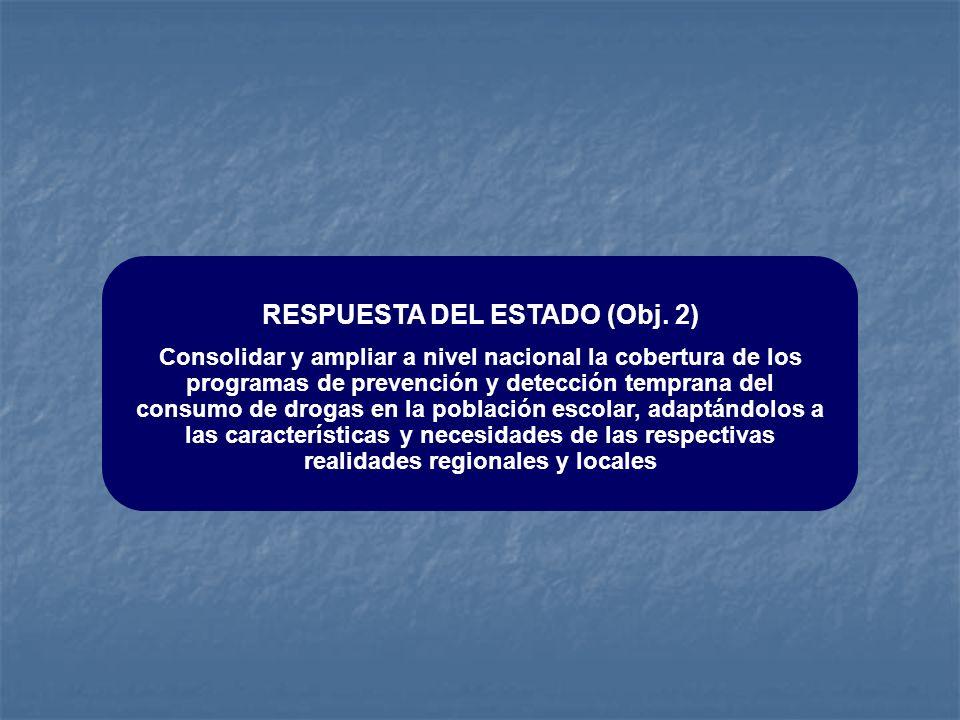 RESPUESTA DEL ESTADO (Obj. 2) Consolidar y ampliar a nivel nacional la cobertura de los programas de prevención y detección temprana del consumo de dr
