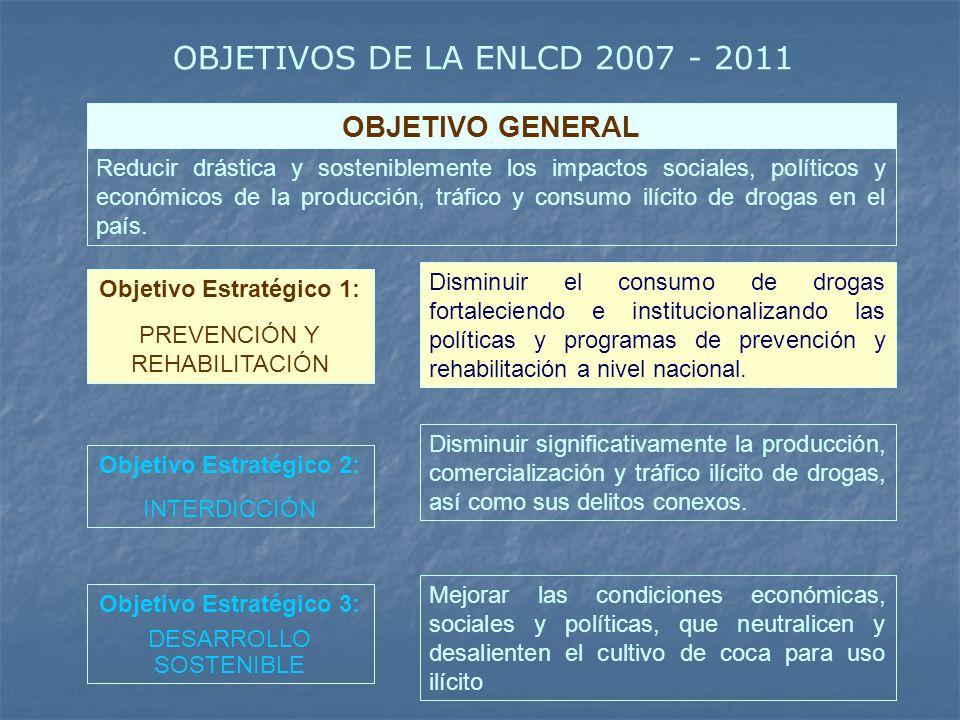 OBJETIVO GENERAL Reducir drástica y sosteniblemente los impactos sociales, políticos y económicos de la producción, tráfico y consumo ilícito de droga
