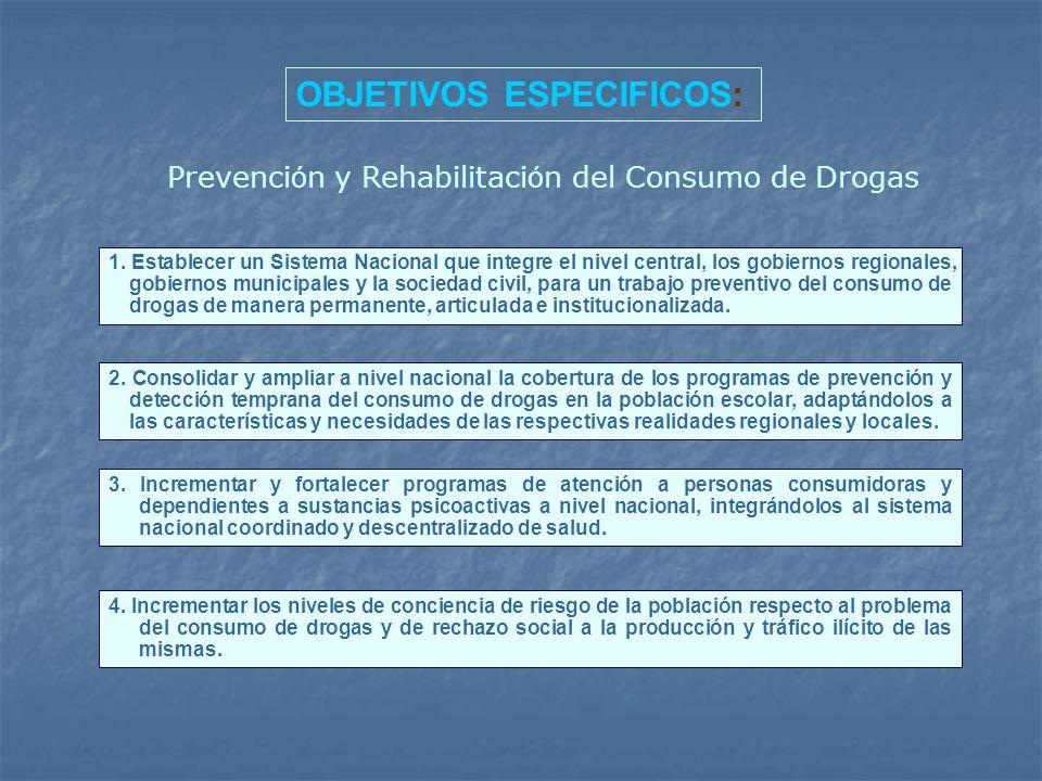 Prevenci ó n y Rehabilitaci ó n del Consumo de Drogas 1. Establecer un Sistema Nacional que integre el nivel central, los gobiernos regionales, gobier