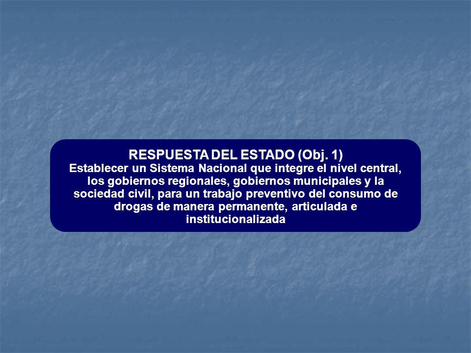 RESPUESTA DEL ESTADO (Obj. 1) Establecer un Sistema Nacional que integre el nivel central, los gobiernos regionales, gobiernos municipales y la socied