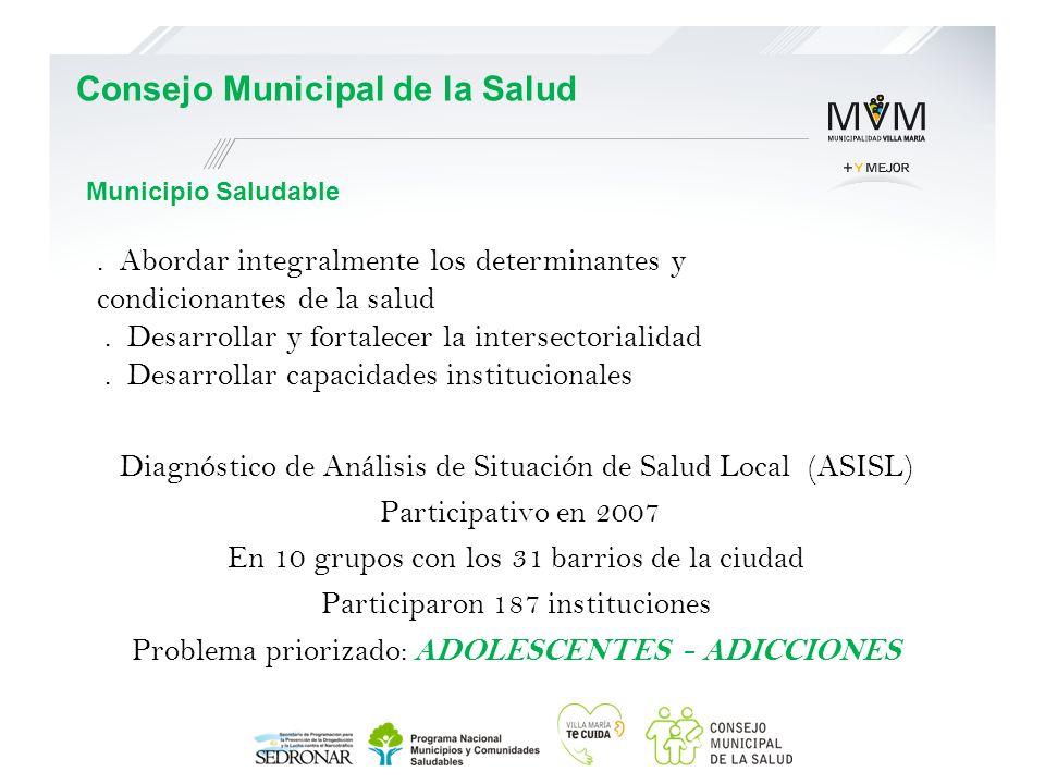 Diagnóstico de Análisis de Situación de Salud Local (ASISL) Participativo en 2007 En 10 grupos con los 31 barrios de la ciudad Participaron 187 instit