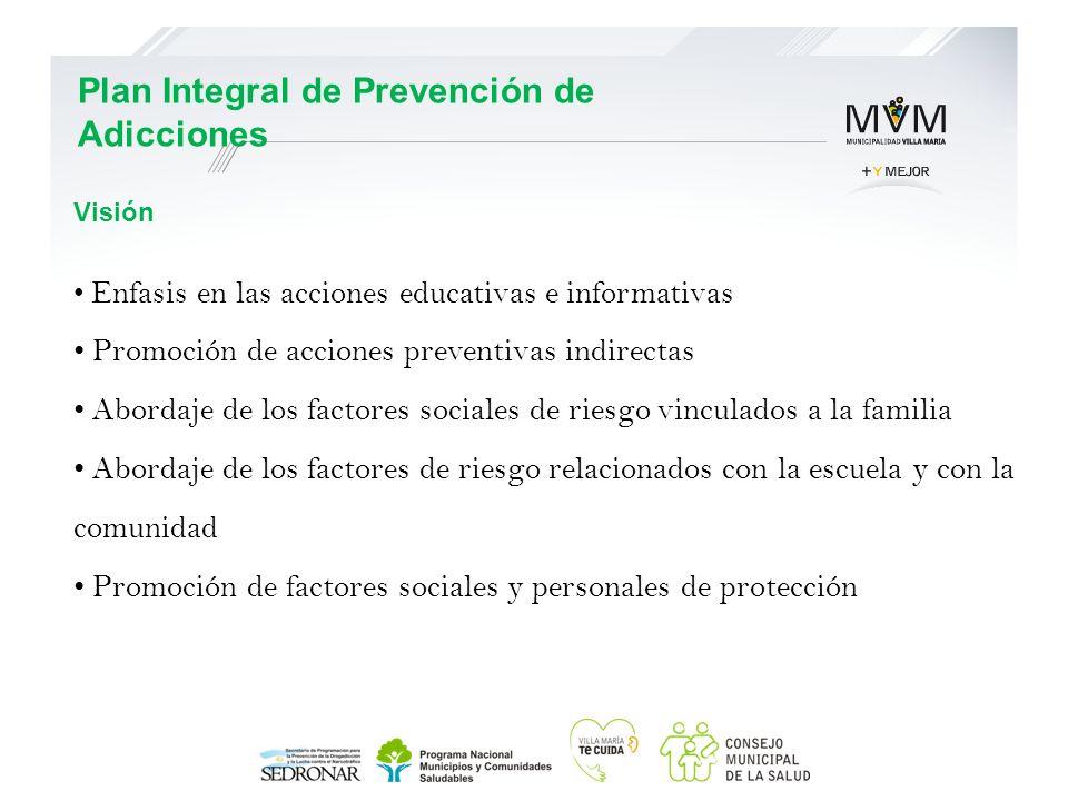 Enfasis en las acciones educativas e informativas Promoción de acciones preventivas indirectas Abordaje de los factores sociales de riesgo vinculados
