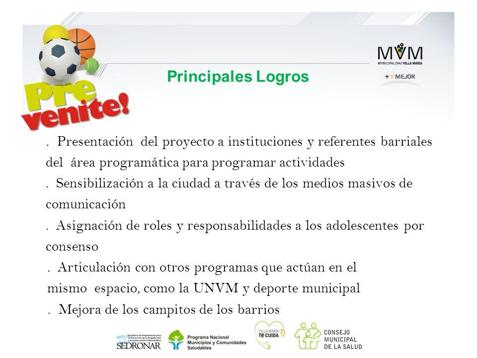 . Presentación del proyecto a instituciones y referentes barriales del área programática para programar actividades. Sensibilización a la ciudad a tra