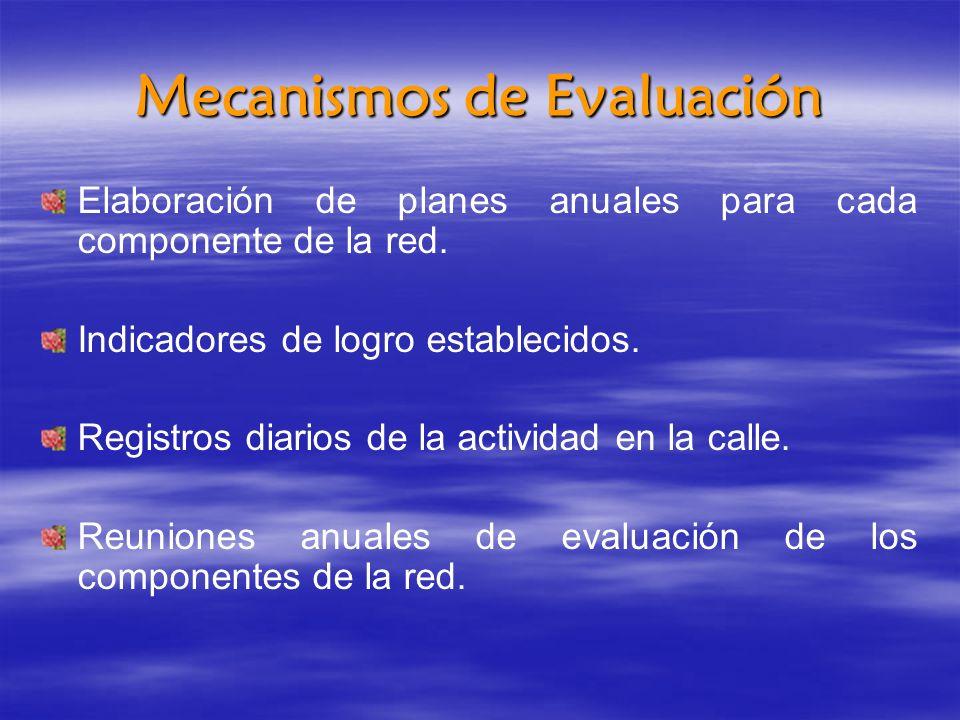 Mecanismos de Evaluación Elaboración de planes anuales para cada componente de la red.