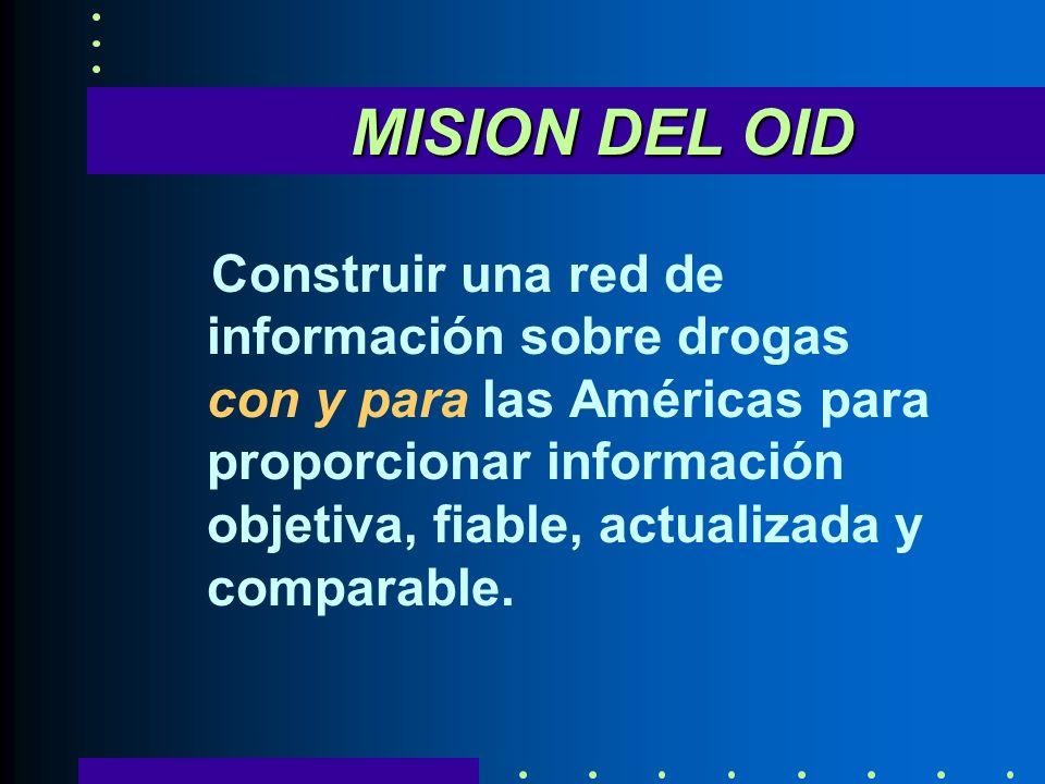 MISION DEL OID Construir una red de información sobre drogas con y para las Américas para proporcionar información objetiva, fiable, actualizada y comparable.
