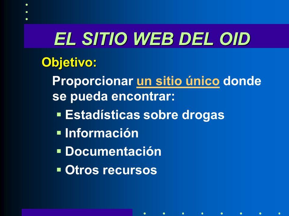 EL SITIO WEB DEL OID Objetivo: Proporcionar un sitio único donde se pueda encontrar: Estadísticas sobre drogas Información Documentación Otros recursos