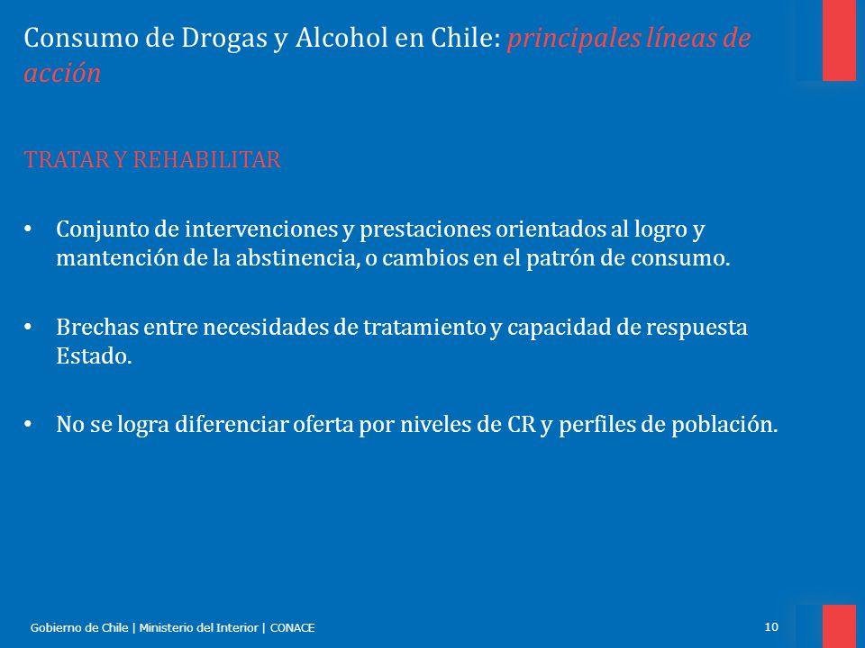 Gobierno de Chile | Ministerio del Interior | CONACE 10 Consumo de Drogas y Alcohol en Chile: principales líneas de acción TRATAR Y REHABILITAR Conjun