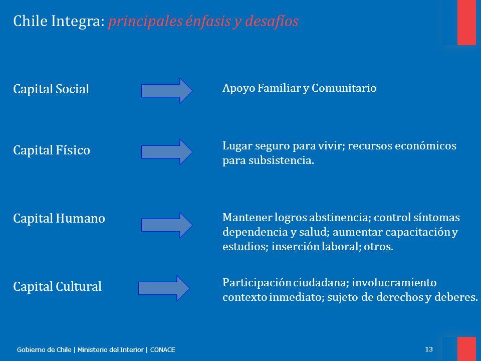 Gobierno de Chile | Ministerio del Interior | CONACE 13 Chile Integra: principales énfasis y desafíos Capital Social Apoyo Familiar y Comunitario Capi