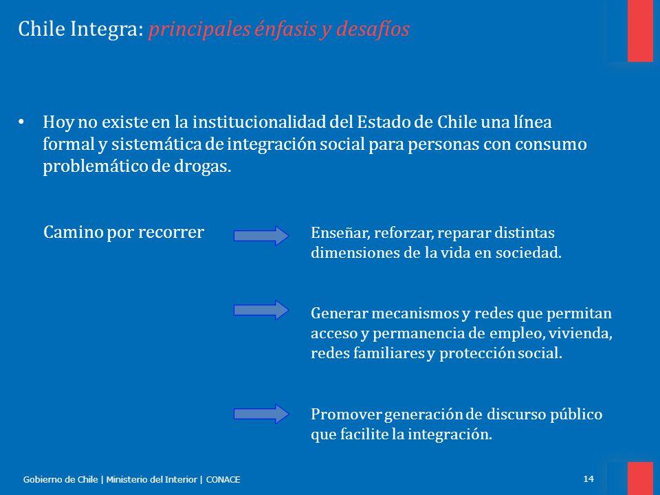 Gobierno de Chile | Ministerio del Interior | CONACE 14 Chile Integra: principales énfasis y desafíos Hoy no existe en la institucionalidad del Estado