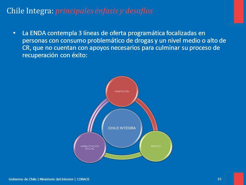 Gobierno de Chile | Ministerio del Interior | CONACE 15 Chile Integra: principales énfasis y desafíos La ENDA contempla 3 líneas de oferta programátic