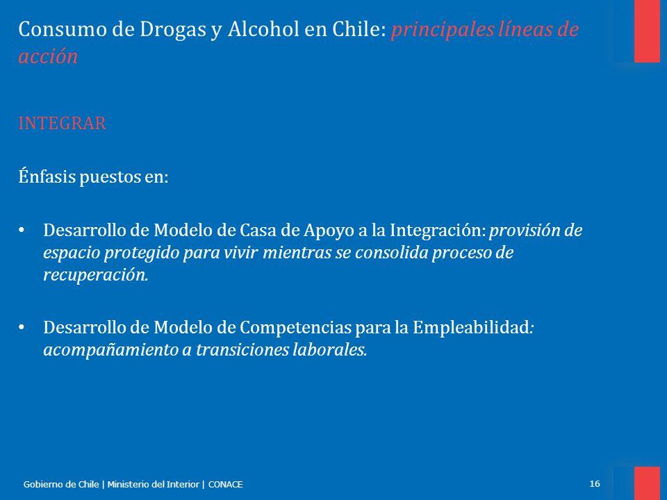 Gobierno de Chile | Ministerio del Interior | CONACE 16 Consumo de Drogas y Alcohol en Chile: principales líneas de acción INTEGRAR Énfasis puestos en