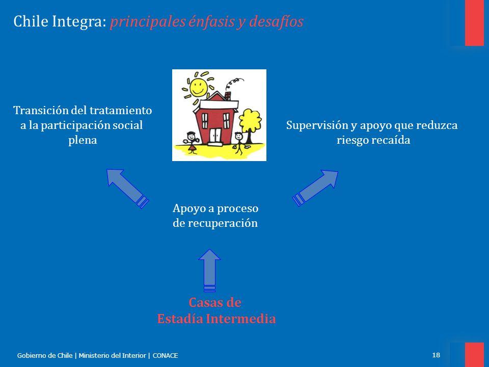 Gobierno de Chile | Ministerio del Interior | CONACE 18 Chile Integra: principales énfasis y desafíos Casas de Estadía Intermedia Supervisión y apoyo