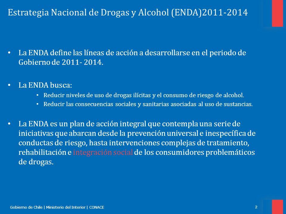 Gobierno de Chile | Ministerio del Interior | CONACE 2 Estrategia Nacional de Drogas y Alcohol (ENDA)2011-2014 La ENDA define las líneas de acción a d