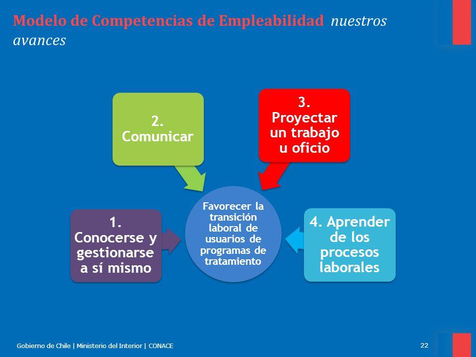 Gobierno de Chile | Ministerio del Interior | CONACE 22 Modelo de Competencias de Empleabilidad nuestros avances Favorecer la transición laboral de us