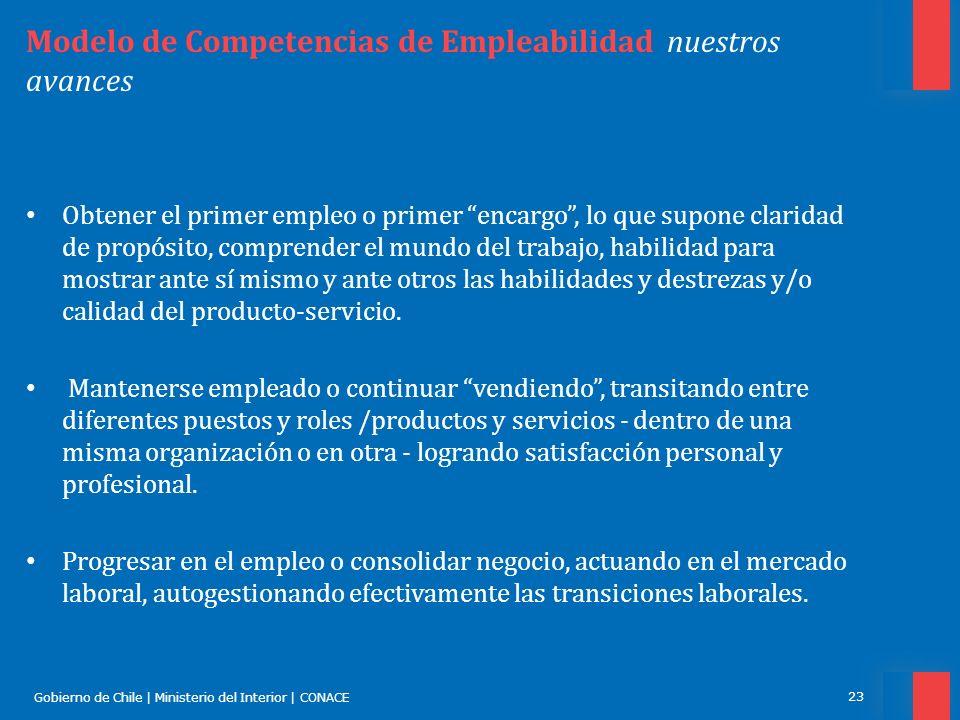 Gobierno de Chile | Ministerio del Interior | CONACE 23 Modelo de Competencias de Empleabilidad nuestros avances Obtener el primer empleo o primer enc