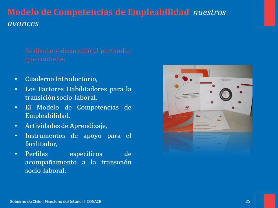 Gobierno de Chile | Ministerio del Interior | CONACE 25 Modelo de Competencias de Empleabilidad nuestros avances Se diseño y desarrolló el portafolio,