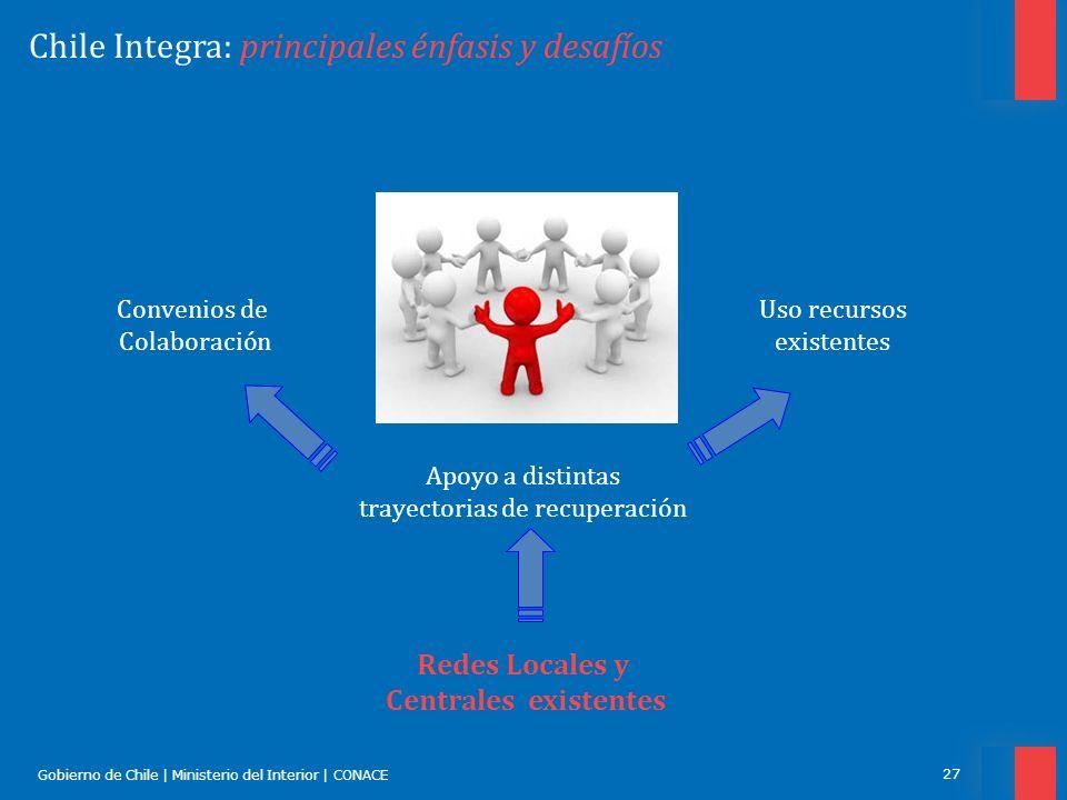 Gobierno de Chile | Ministerio del Interior | CONACE 27 Chile Integra: principales énfasis y desafíos Redes Locales y Centrales existentes Apoyo a dis