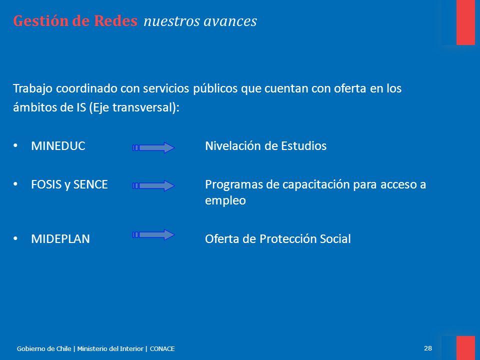 Gobierno de Chile | Ministerio del Interior | CONACE 28 Gestión de Redes nuestros avances Trabajo coordinado con servicios públicos que cuentan con of