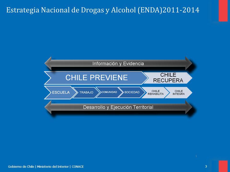 Gobierno de Chile | Ministerio del Interior | CONACE 3 Estrategia Nacional de Drogas y Alcohol (ENDA)2011-2014