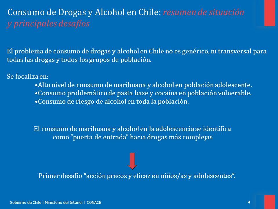 Gobierno de Chile | Ministerio del Interior | CONACE 15 Chile Integra: principales énfasis y desafíos La ENDA contempla 3 líneas de oferta programática focalizadas en personas con consumo problemático de drogas y un nivel medio o alto de CR, que no cuentan con apoyos necesarios para culminar su proceso de recuperación con éxito: