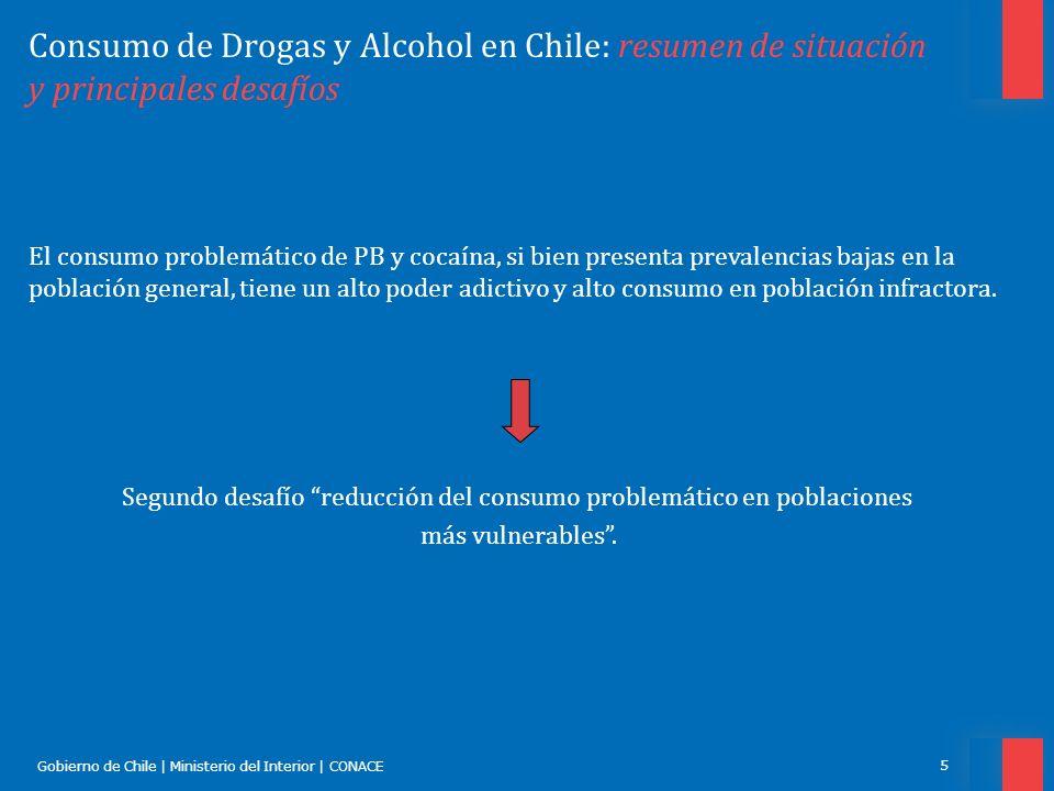Gobierno de Chile | Ministerio del Interior | CONACE 16 Consumo de Drogas y Alcohol en Chile: principales líneas de acción INTEGRAR Énfasis puestos en: Desarrollo de Modelo de Casa de Apoyo a la Integración: provisión de espacio protegido para vivir mientras se consolida proceso de recuperación.