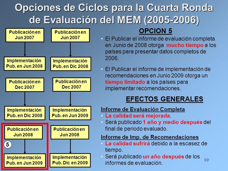 10 OPCION 5 El Publicar el informe de evaluación completa en Junio de 2008 otorga mucho tiempo a los países para presentar datos completos de 2006. El